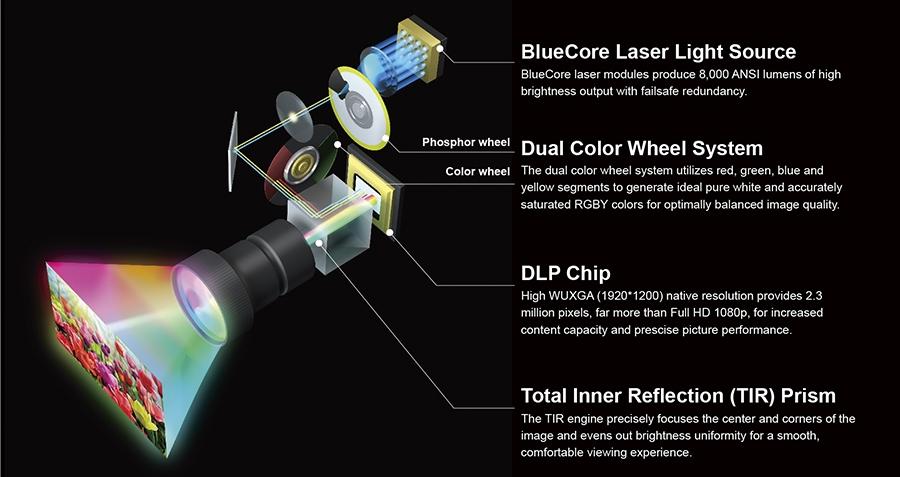 BenQ Laser Projector