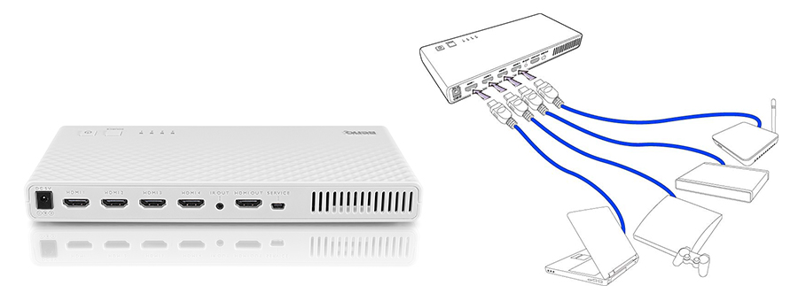 WDP02 FHD Kit Multi-device Support