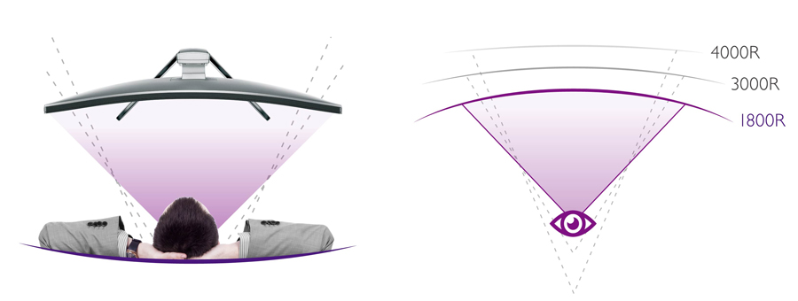 BenQ EX3200R 1800R Curve Screen