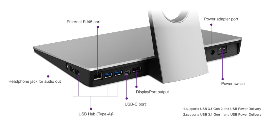 USB-C™ Docking Station Features