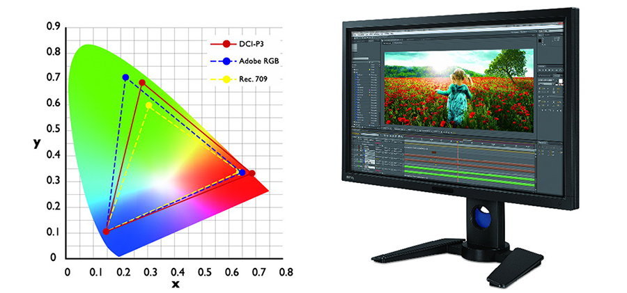 BenQ PV270 Rec. 709, 96% DCI-P3 and 99% Adobe RGB Color Spaces
