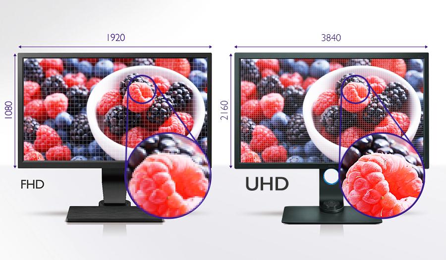 BenQ SW320 4K Ultra HD Resolution