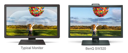 BenQ SW320 Brightness Uniformity