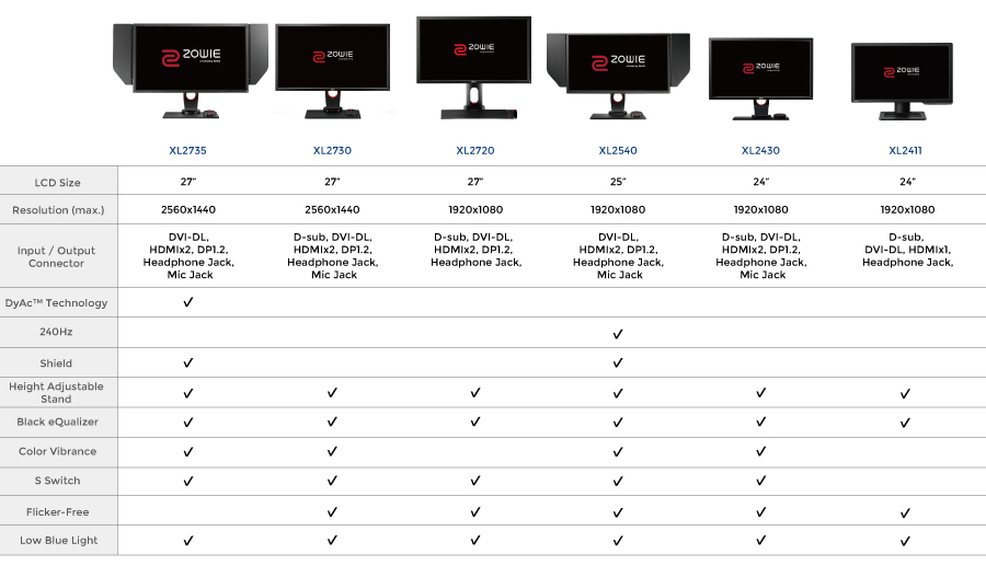 BenQ ZOWIE XL2740 compare product chart