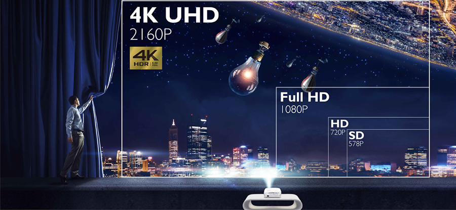 HT2550 4K UHD True 8.3 Million Pixel Perfection