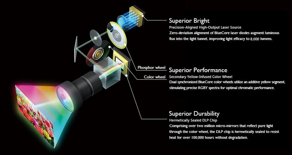 Core_laser