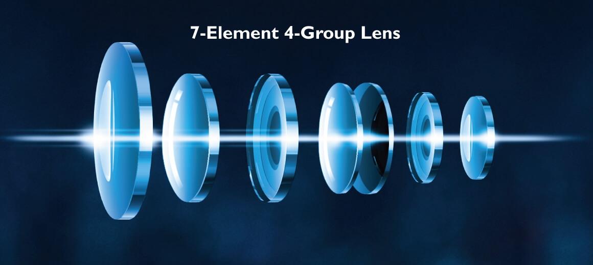 BenQ TK800 4K Lens