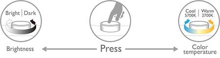 BenQ ereading Control knob