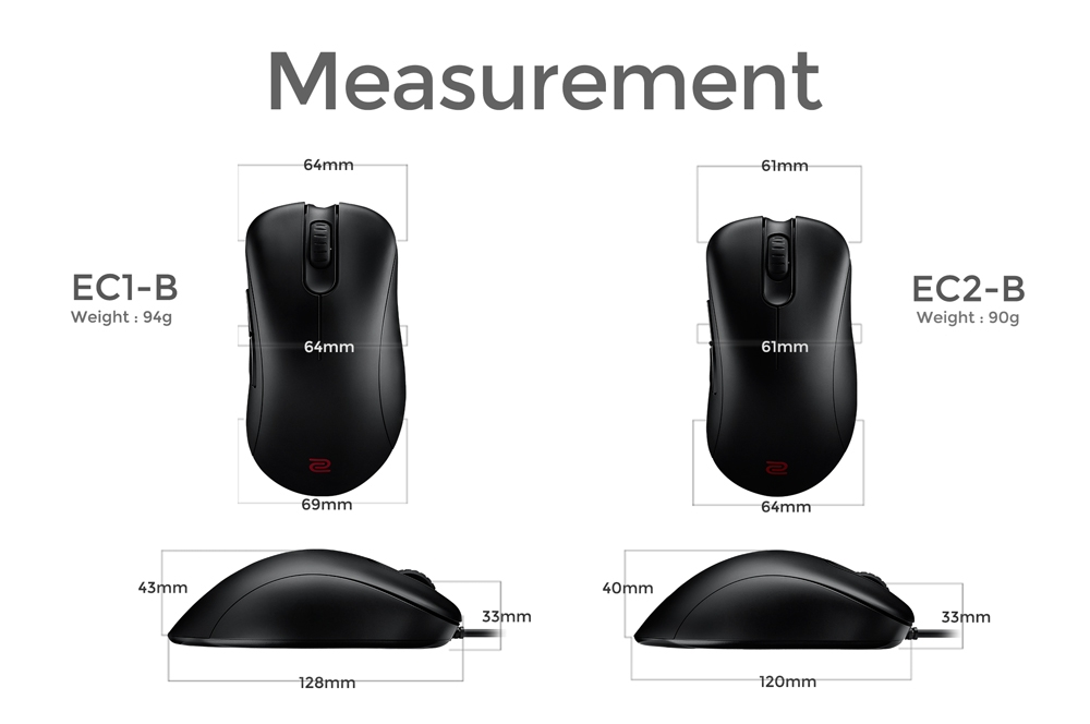 EC Series Size Difference